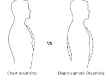 A respiração diafragmática ajudará você a durar mais tempo na cama naturalmente